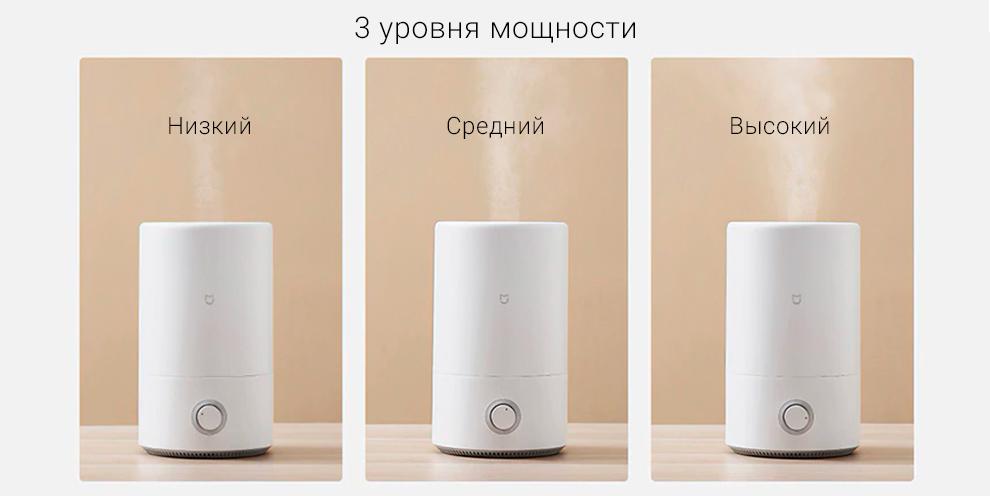 Увлажнитель воздуха Xiaomi Mijia Air Humidifier 4L