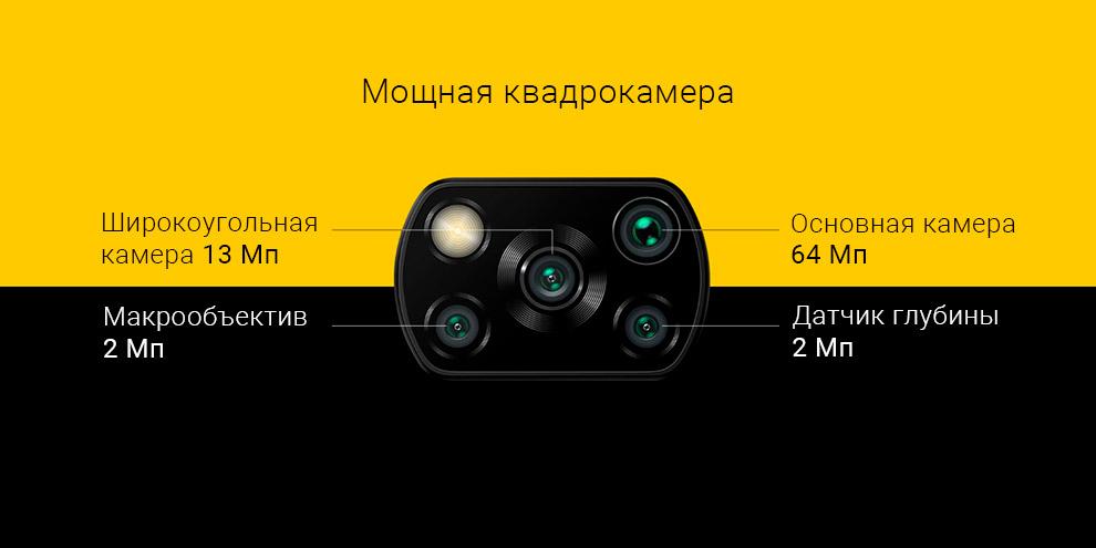 Смартфон Xiaomi Poco X3