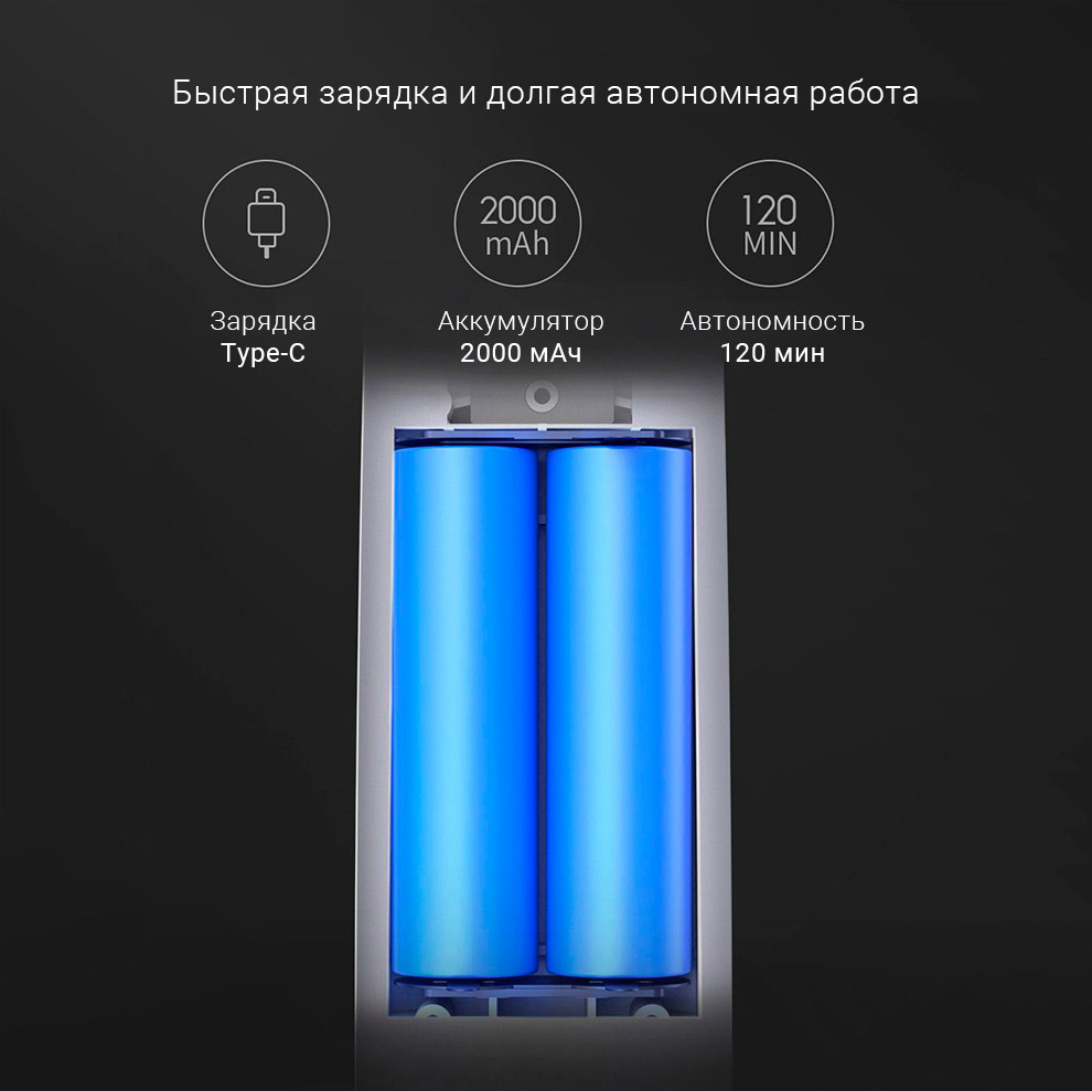 Электрощетка Xiaomi Shunzao Handheld Kitchen Washing Machine (PCH2-C)