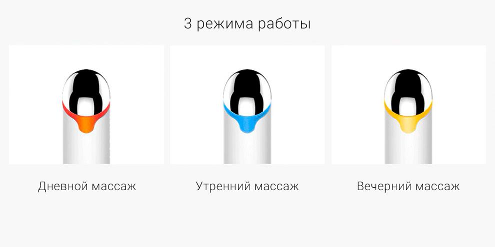 Массажер для глаз Xiaomi WellSkins Eye Massage (MY300)