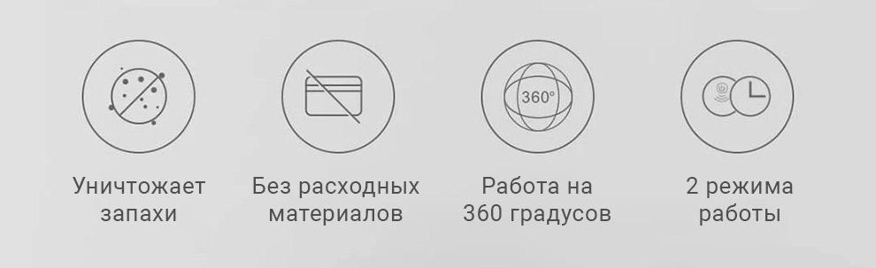 Освежитель воздуха от запаха животных Xiaomi Petoneer Sterilization Deodorizer