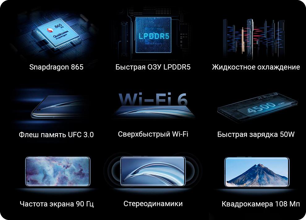Смартфон Xiaomi Mi 10 Pro 8/256GB Синий(Blue) краткие характеристики