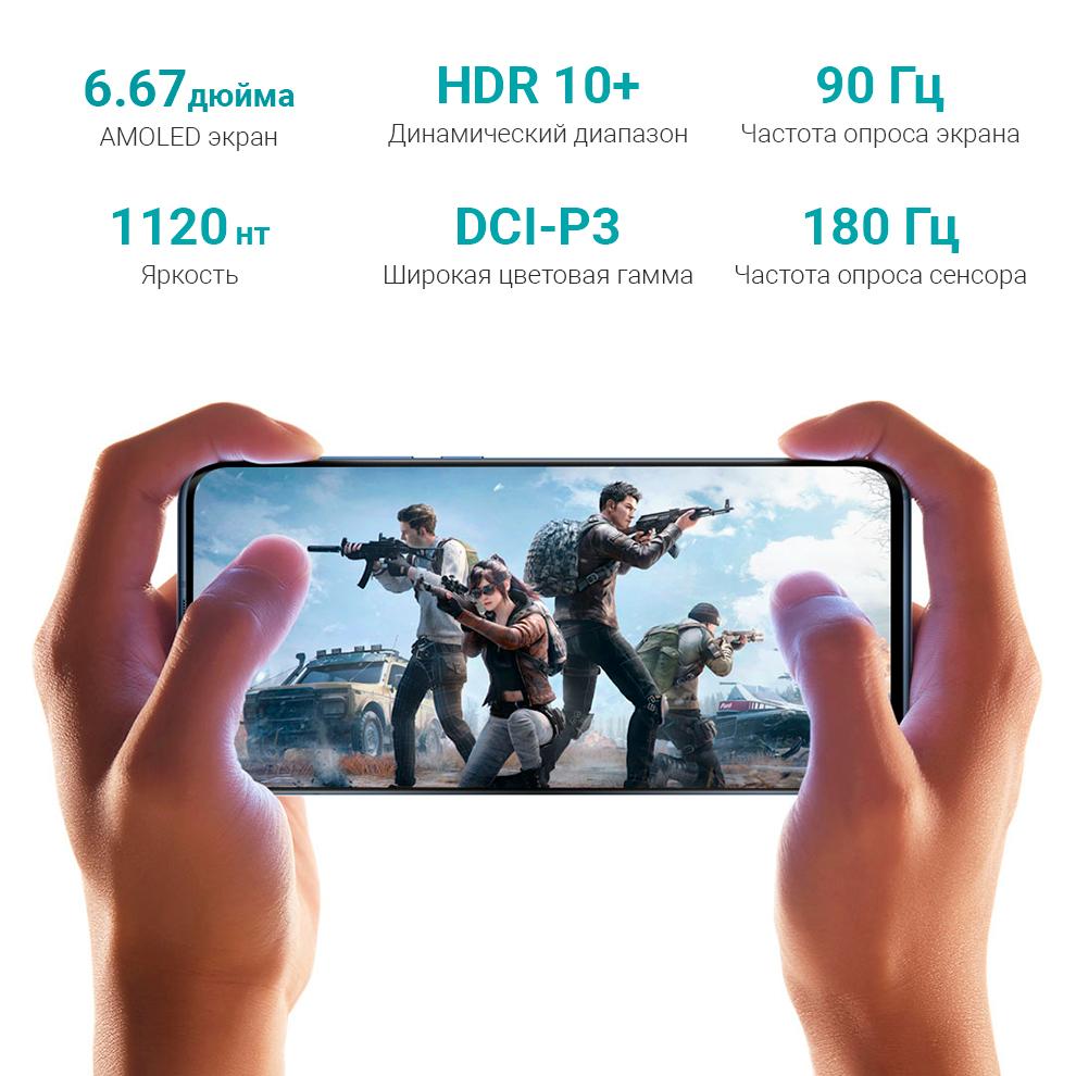 Смартфон Xiaomi Mi 10 Pro 8/256GB Синий(Blue) характеристики