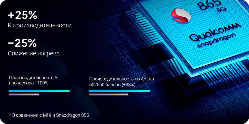 Смартфон Xiaomi Mi 10 Pro 8/256GB Синий(Blue) Qualcomm Snapdragon 865