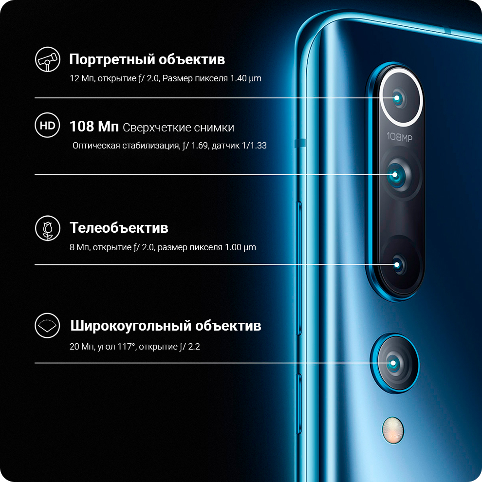 Смартфон Xiaomi Mi 10 Pro 12/512GB Белый(White) основная камера