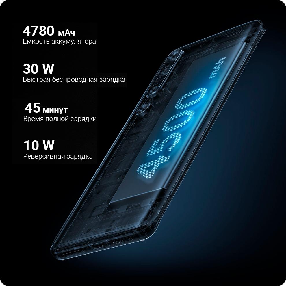 Смартфон Xiaomi Mi 10 Pro 8/256GB Синий(Blue) аккумулятор