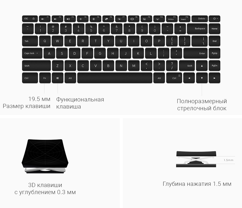 Ноутбук Xiaomi Mi Notebook Pro 2020 15.6