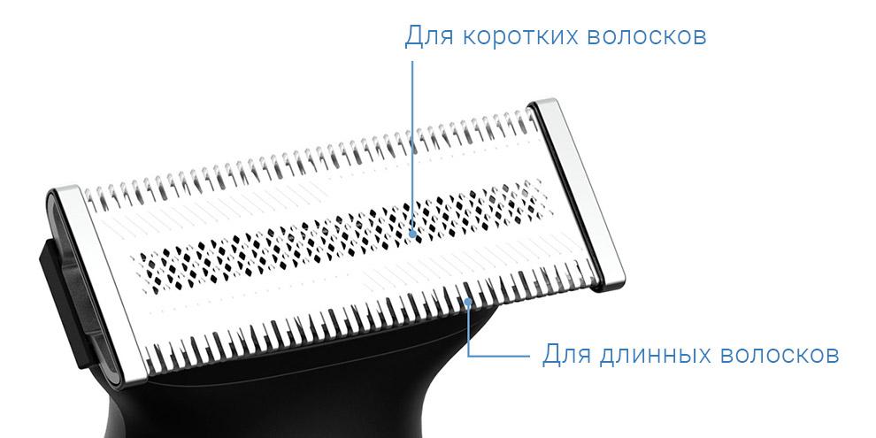Электробритва Xiaomi Soocas Electric Razor ET2