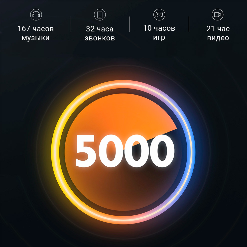 Смартфон Xiaomi Redmi 9C