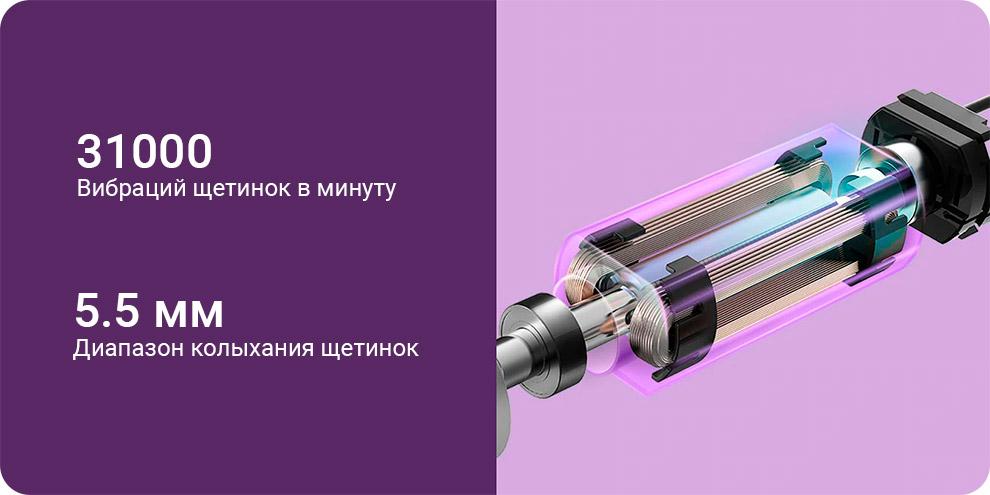 Электрическая зубная щетка Xiaomi Dr. Bei Edition