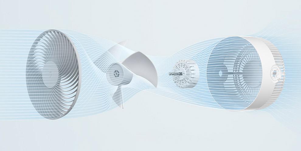 Вентилятор Xiaomi Mijia DC Frequency Conversion Circulating Fan (ZLXHS01ZM)