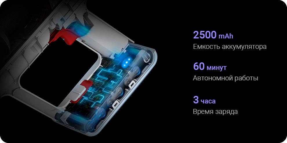 Беспроводной ручной пылесос Xiaomi Shunzo Handheld Wireless Vacuum Cleaner Z11